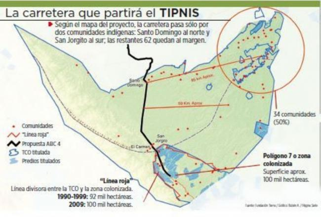 This map demonstrates that most communities in the TIPNIS are located far from the location of the highway itself (Photo from Página Siete)