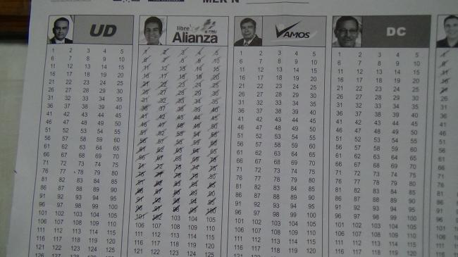 A vote tally sheet posted in the wall. Numbers are crossed off in real time for the public to see. (Photo by Suyapa Portillo).
