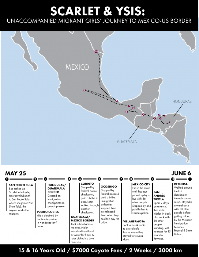 Map 1: Scarlet & Ysis: Unaccompanied Migrant Girls' Journey to the Mexico-US Border (Credit: Maya Haws-Shaddock)